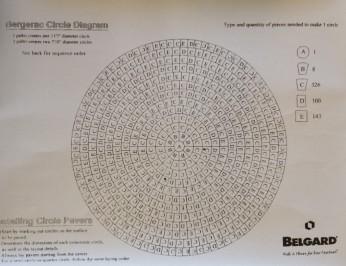 Circular Patio Pattern Guide